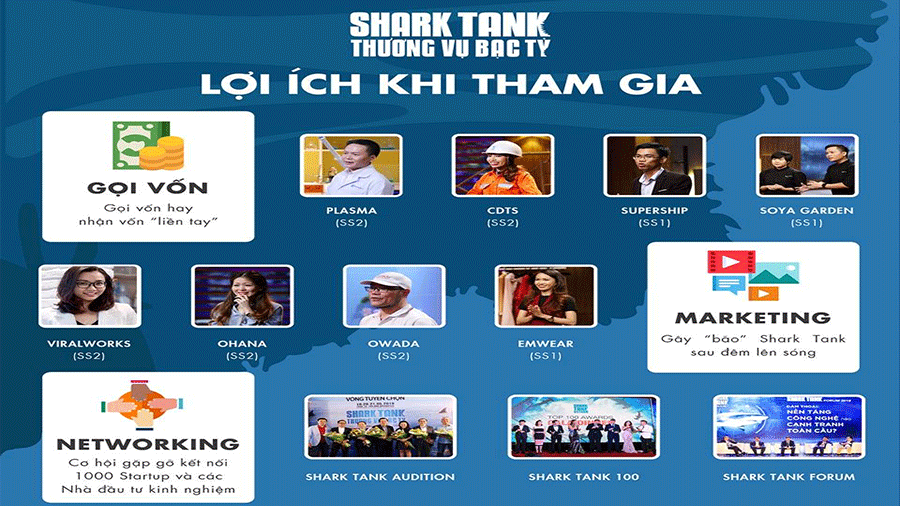 loi-ich-khi-tham-gia-shark-tank-viet-nam-mua-3