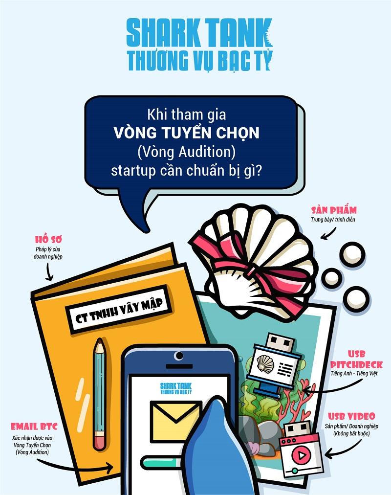 qanda-khi-tham-gia-vong-tuyen-chon-vong-audition-startup-can-chuan-bi-gi