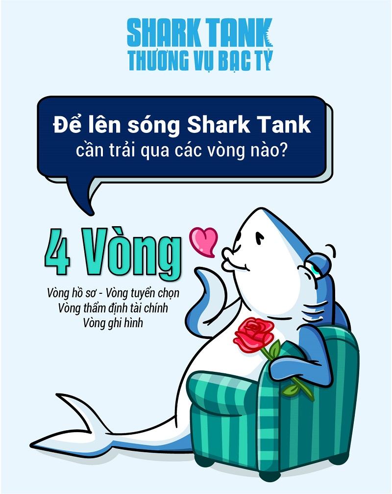 qanda-de-len-song-sharktank-can-trai-qua-cac-vong-nao